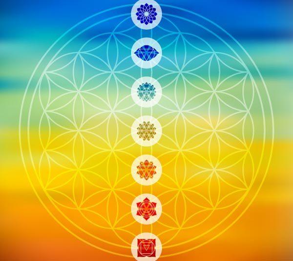Mandala individuelle Beratung